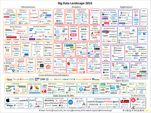 Big data landscape1.png